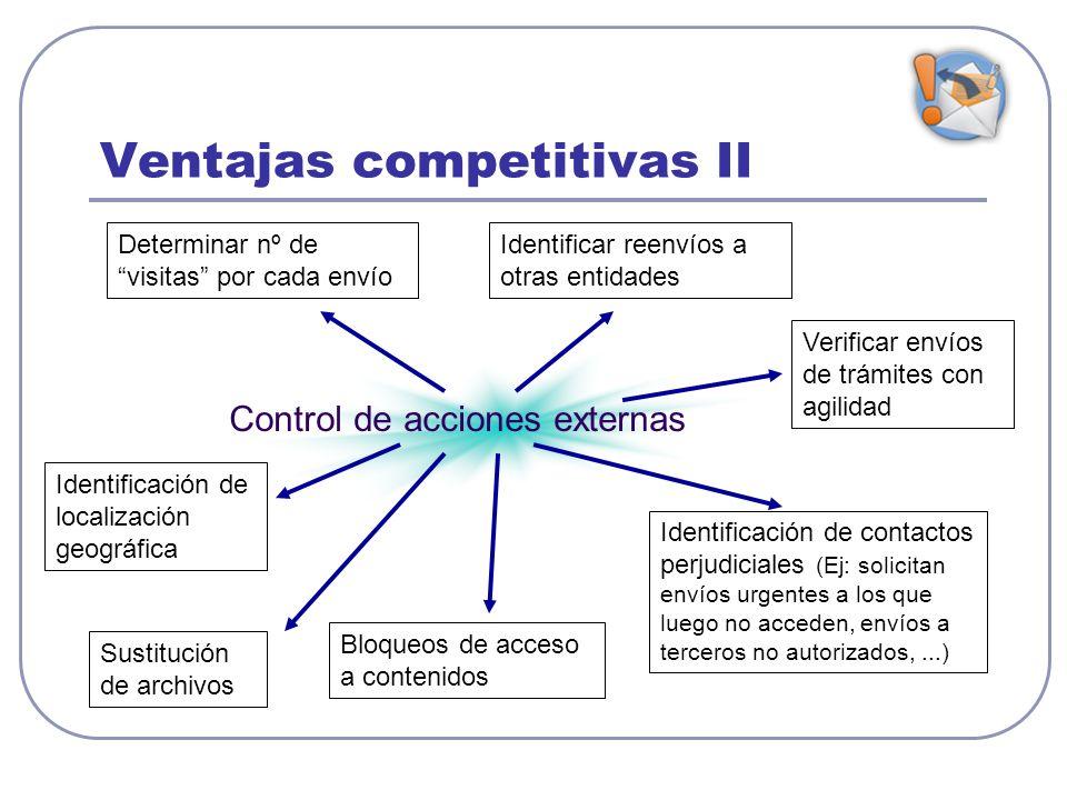 Ventajas competitivas II