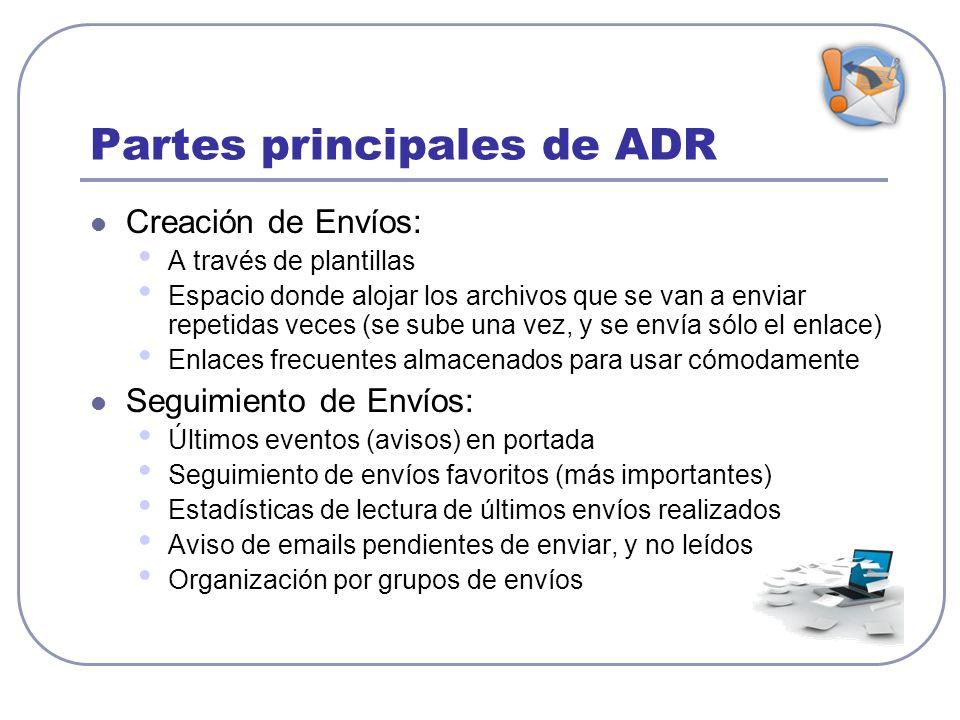 Partes principales de ADR