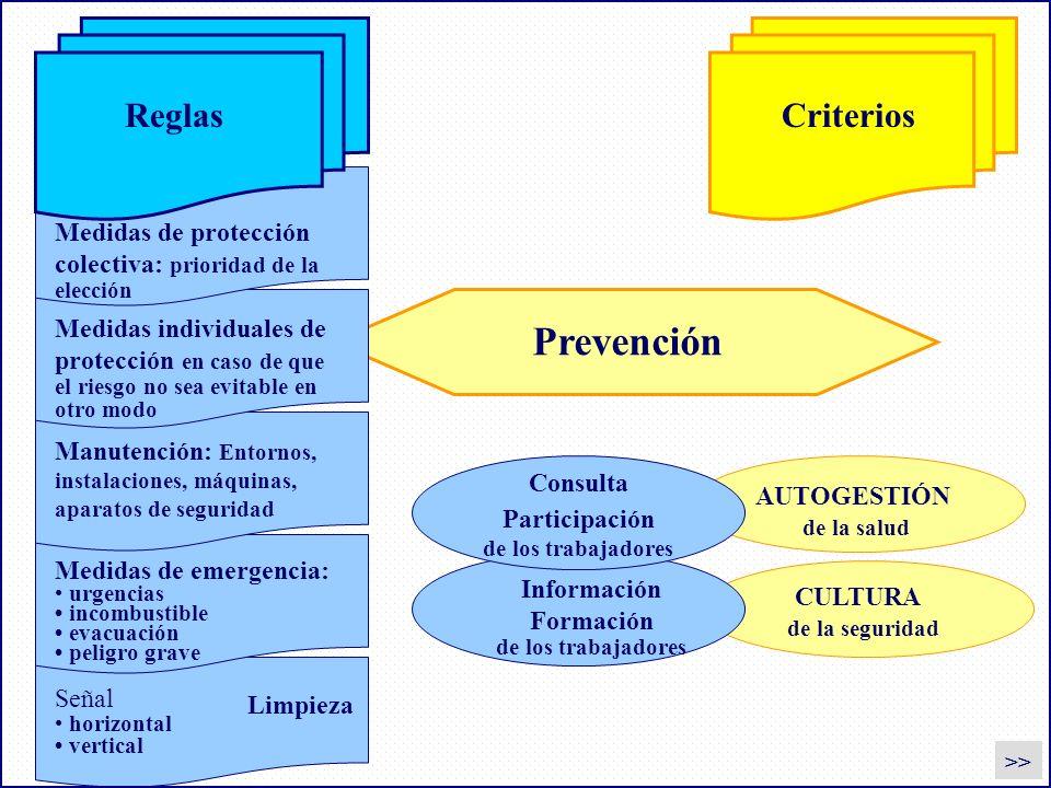 Reglas Criterios Prevención AUTOGESTIÓN CULTURA