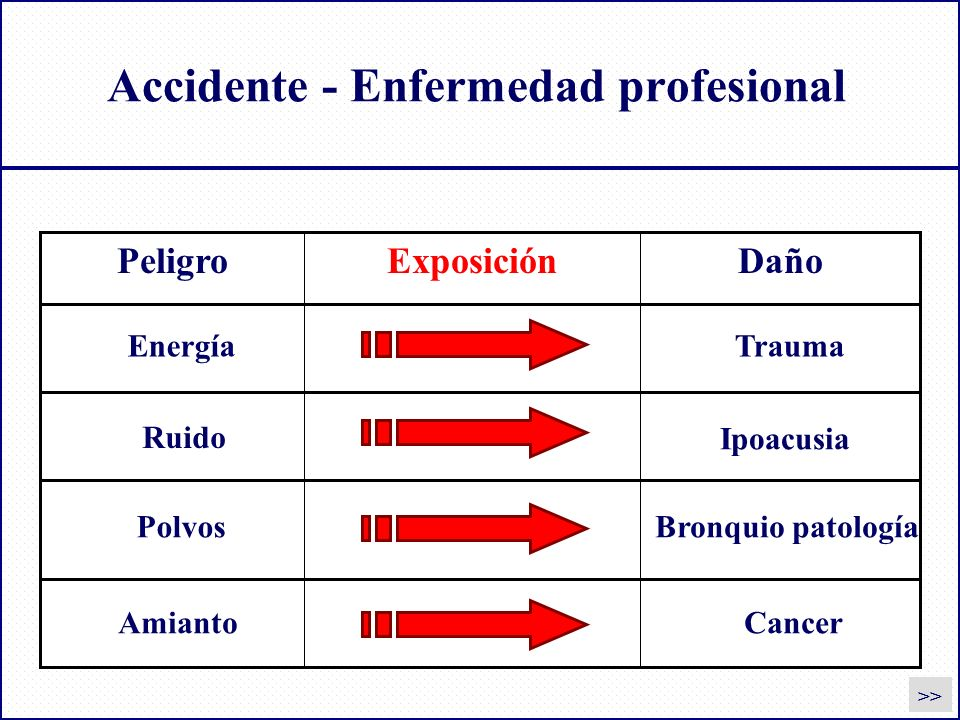 Accidente - Enfermedad profesional