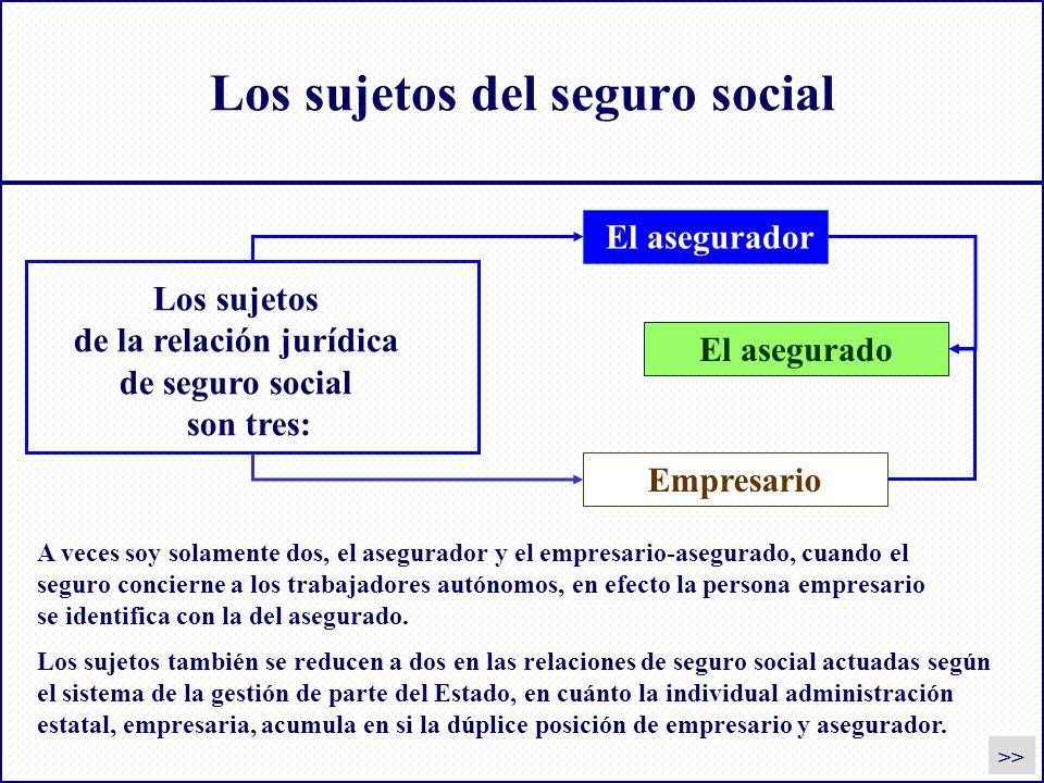 Los sujetos del seguro social