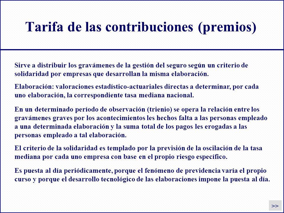 Tarifa de las contribuciones (premios)