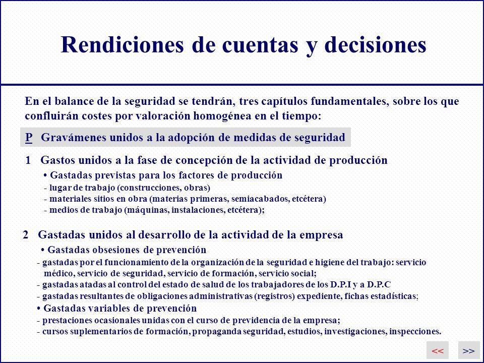 Rendiciones de cuentas y decisiones