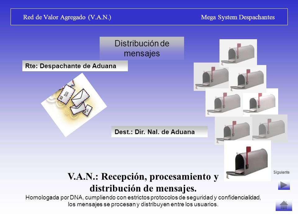 Red de Valor Agregado (V.A.N.) Mega System Despachantes