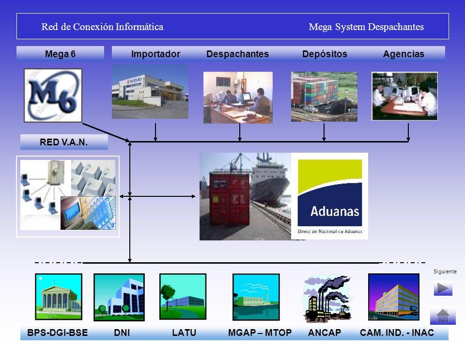 Red de Conexión Informática Mega System Despachantes