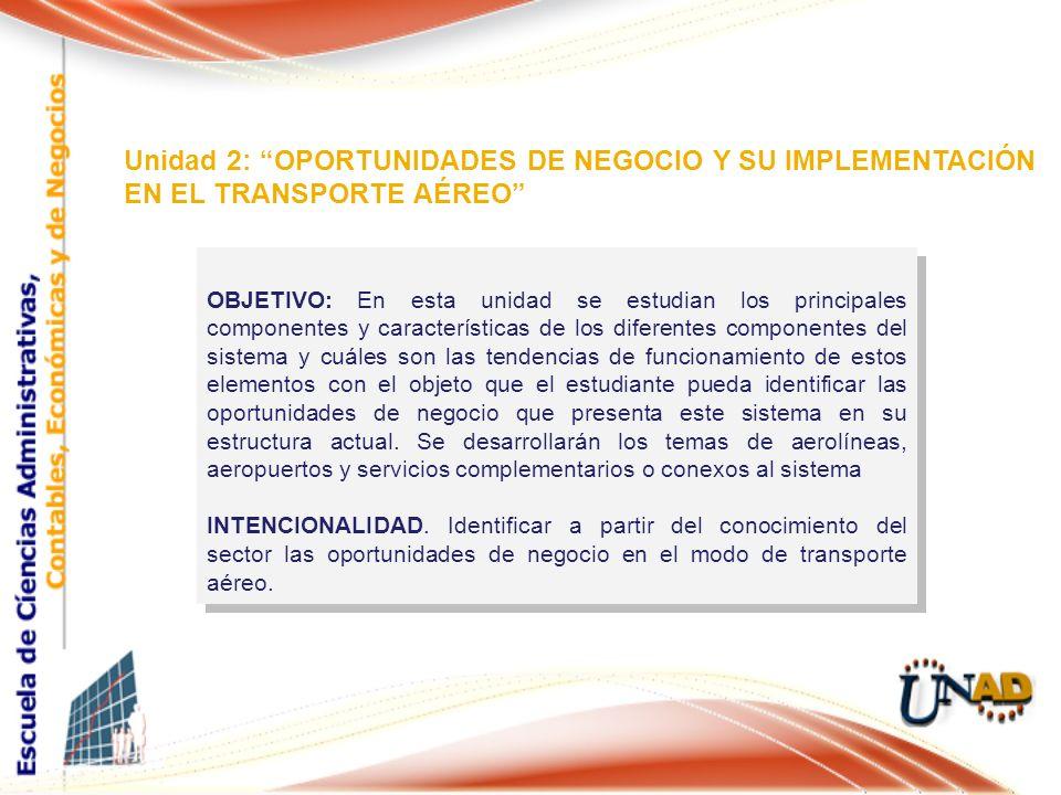 Unidad 2: OPORTUNIDADES DE NEGOCIO Y SU IMPLEMENTACIÓN