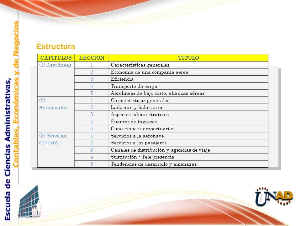 Estructura CAPITULOS LECCIÓN TITULO (1) Aerolíneas 1