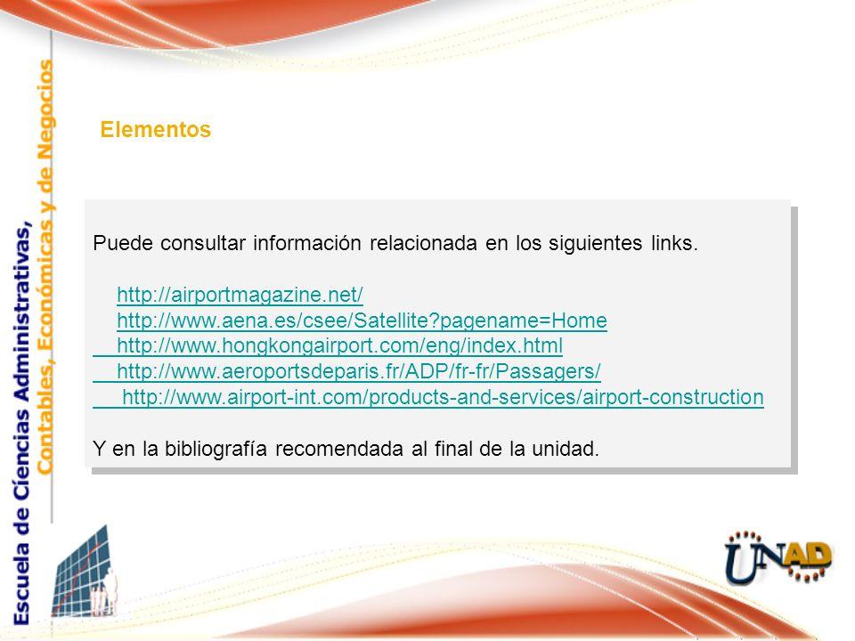 Elementos Puede consultar información relacionada en los siguientes links. http://airportmagazine.net/
