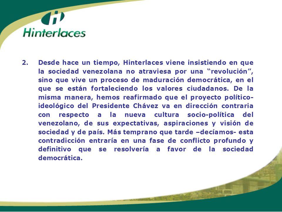 2. Desde hace un tiempo, Hinterlaces viene insistiendo en que la sociedad venezolana no atraviesa por una revolución , sino que vive un proceso de maduración democrática, en el que se están fortaleciendo los valores ciudadanos.