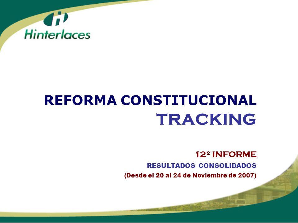 TRACKING REFORMA CONSTITUCIONAL 12º INFORME RESULTADOS CONSOLIDADOS