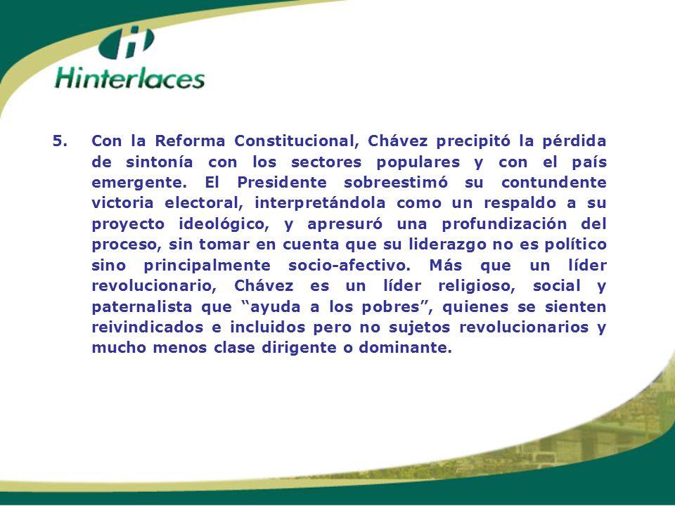5. Con la Reforma Constitucional, Chávez precipitó la pérdida de sintonía con los sectores populares y con el país emergente.