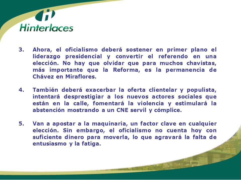 3. Ahora, el oficialismo deberá sostener en primer plano el liderazgo presidencial y convertir el referendo en una elección. No hay que olvidar que para muchos chavistas, más importante que la Reforma, es la permanencia de Chávez en Miraflores.