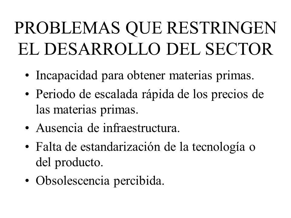 PROBLEMAS QUE RESTRINGEN EL DESARROLLO DEL SECTOR