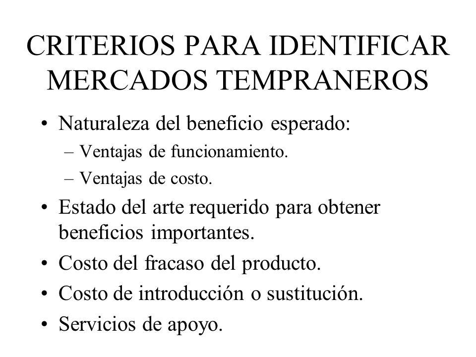 CRITERIOS PARA IDENTIFICAR MERCADOS TEMPRANEROS