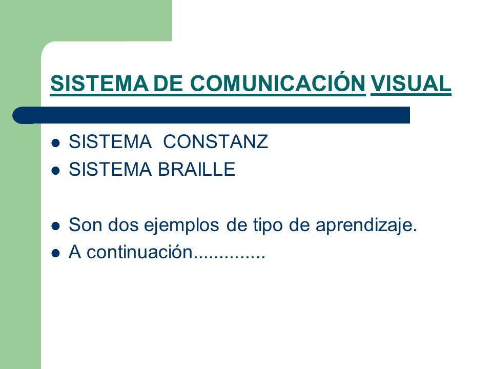 SISTEMA DE COMUNICACIÓN VISUAL