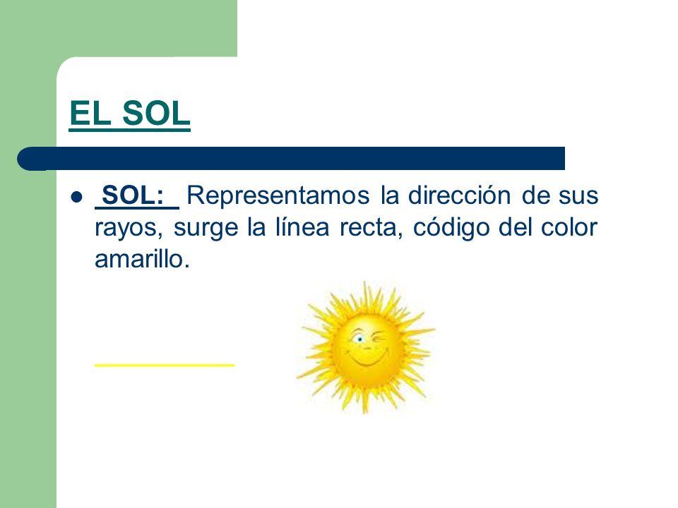 EL SOL SOL: Representamos la dirección de sus rayos, surge la línea recta, código del color amarillo.