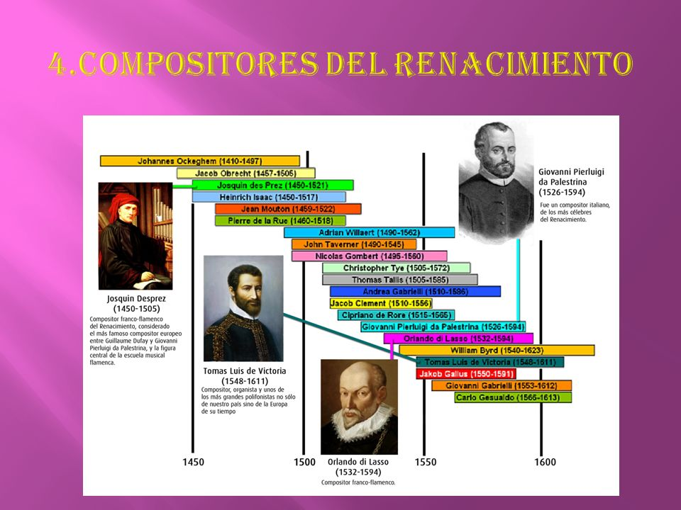 4.COMPOSITORES DEL RENACIMIENTO