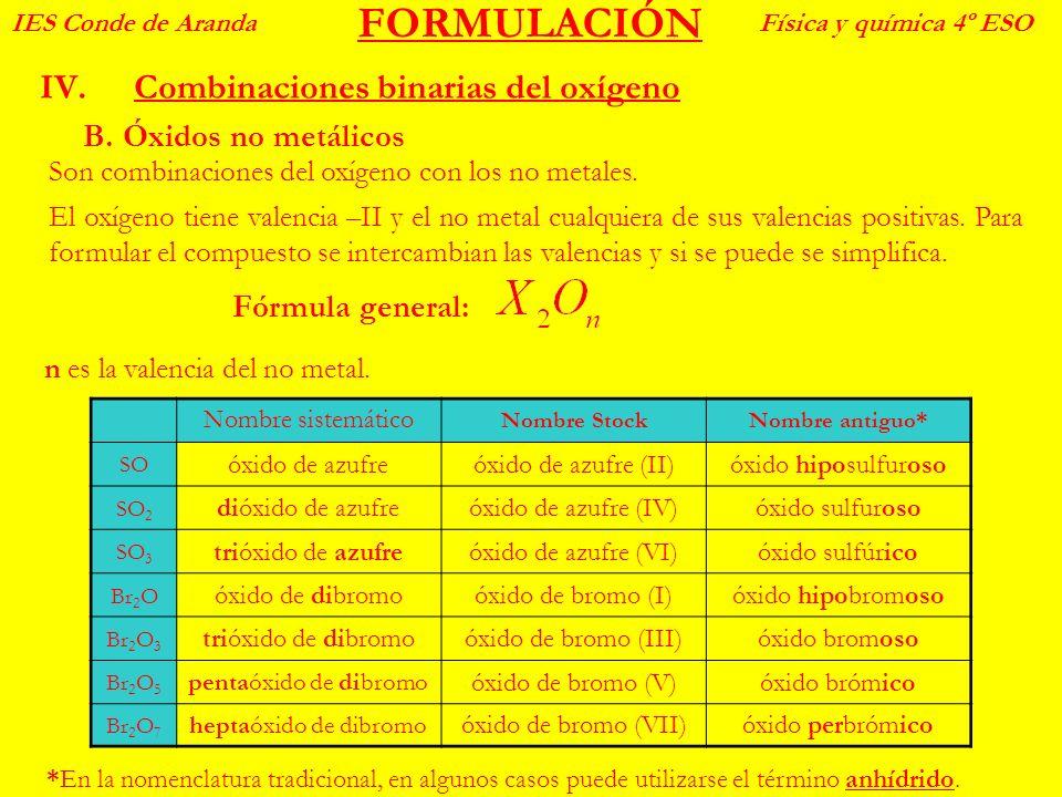 Combinaciones binarias del oxígeno