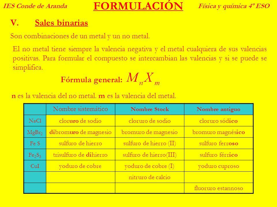 FORMULACIÓN Sales binarias Fórmula general:
