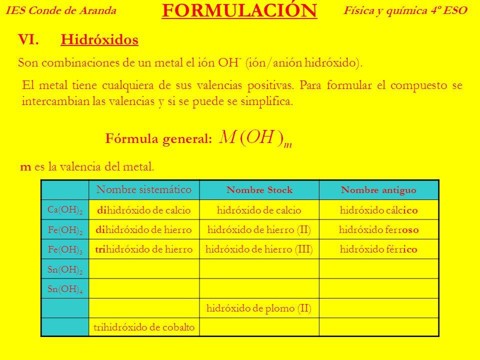FORMULACIÓN Hidróxidos Fórmula general: