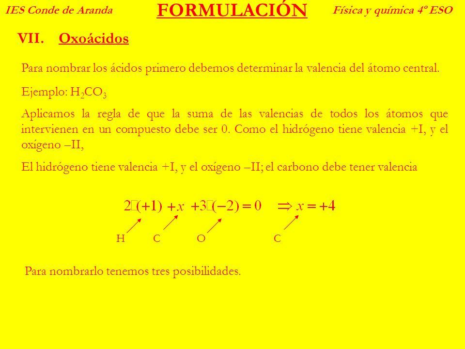 FORMULACIÓN Oxoácidos