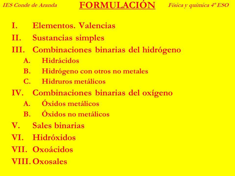 FORMULACIÓN Elementos. Valencias Sustancias simples