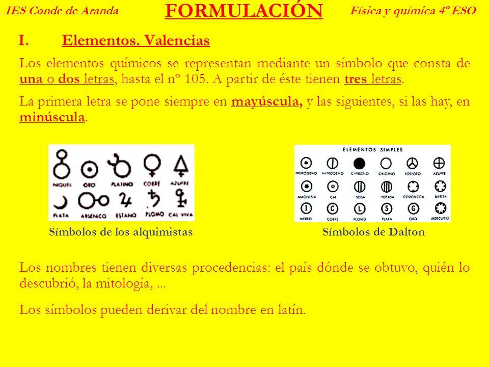 FORMULACIÓN Elementos. Valencias