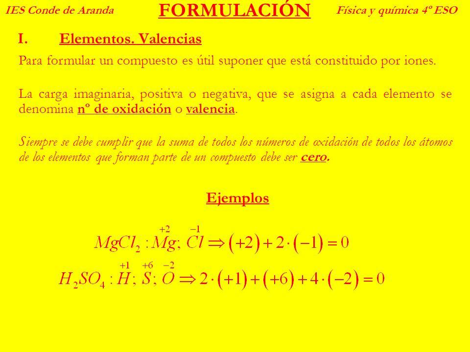 FORMULACIÓN Elementos. Valencias Ejemplos