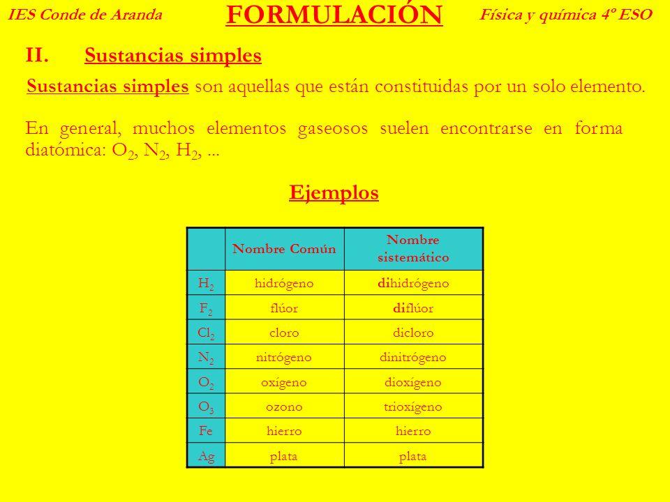 FORMULACIÓN Sustancias simples Ejemplos