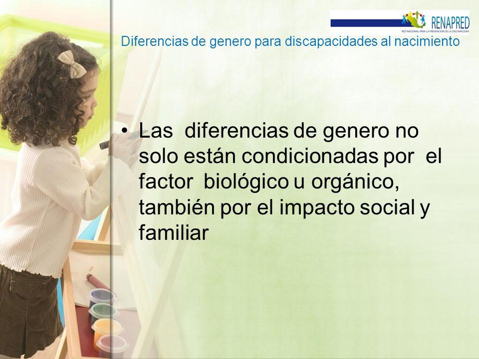 Diferencias de genero para discapacidades al nacimiento