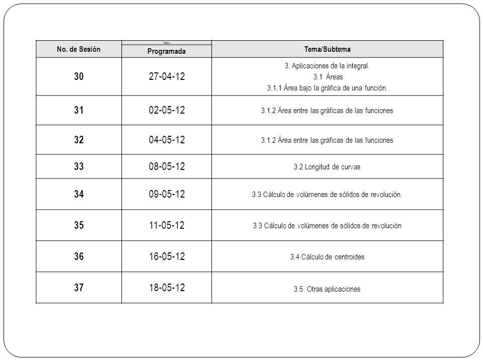 No. de Sesión Fecha. Tema/Subtema. Programada. 30. 27-04-12. 3. Aplicaciones de la integral. 3.1 Áreas.