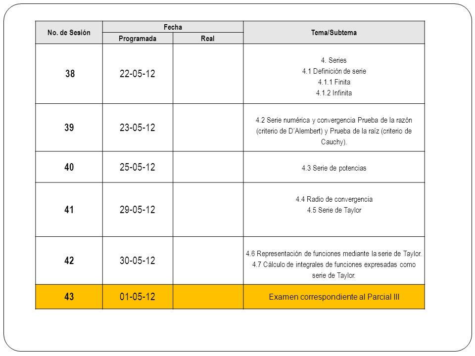 No. de Sesión Fecha. Tema/Subtema. Programada. Real. 38. 22-05-12. 4. Series. 4.1 Definición de serie.
