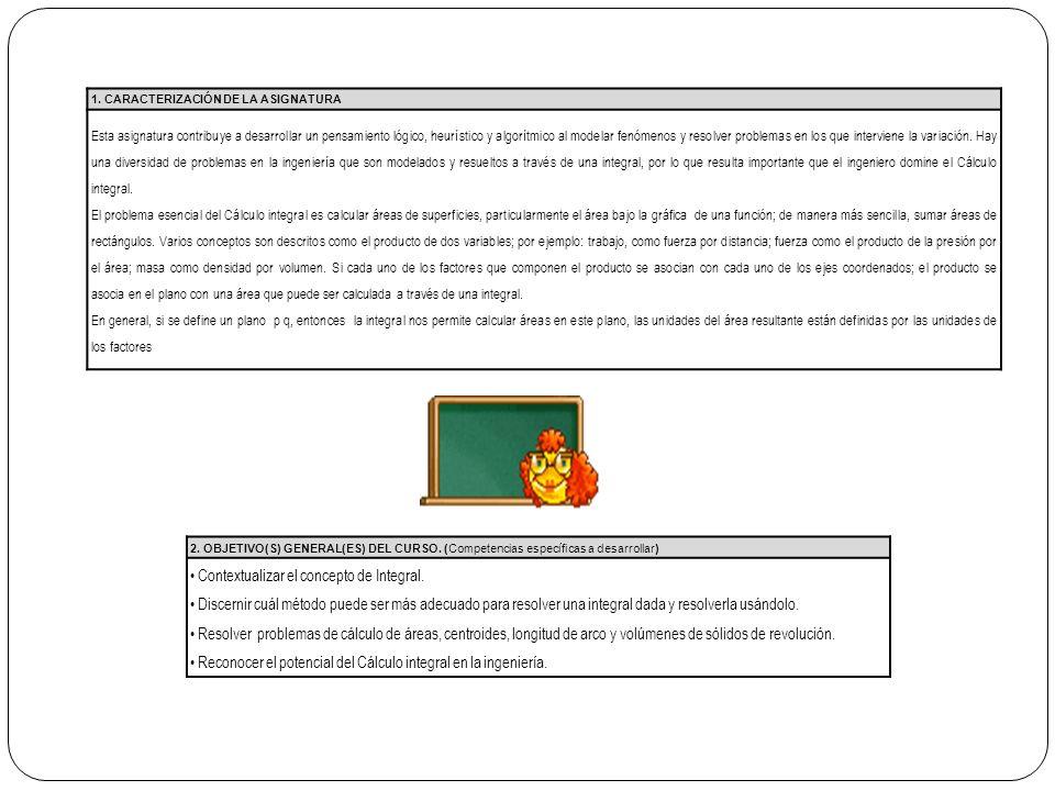 • Contextualizar el concepto de Integral.
