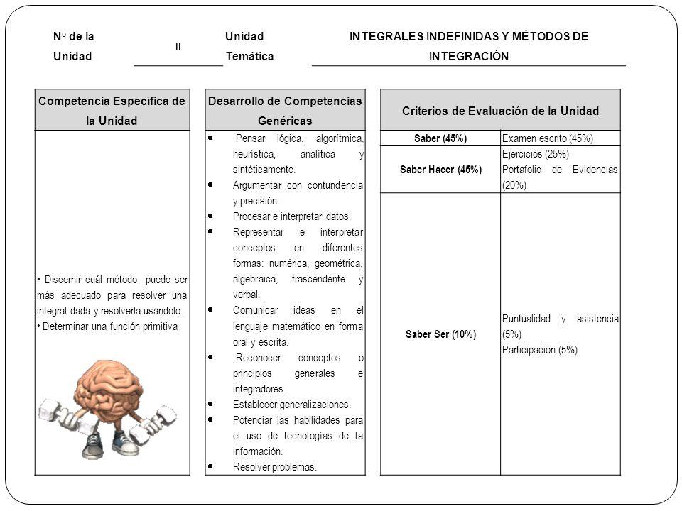 INTEGRALES INDEFINIDAS Y MÉTODOS DE INTEGRACIÓN