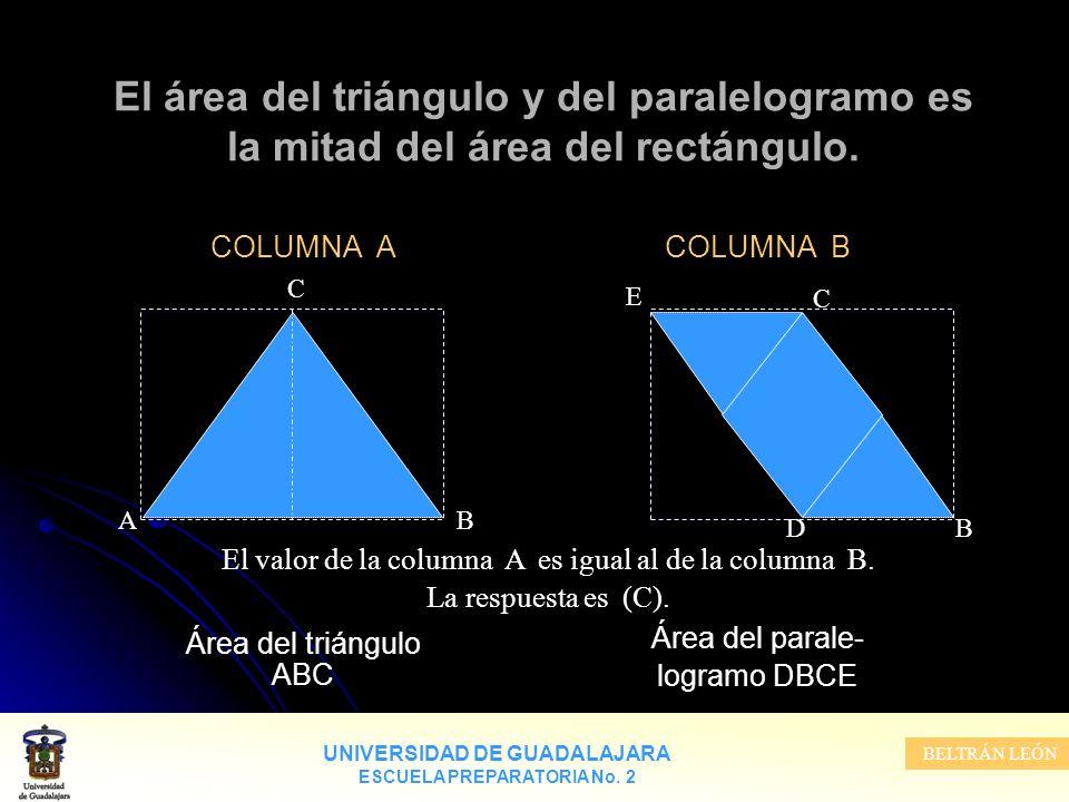 El valor de la columna A es igual al de la columna B.
