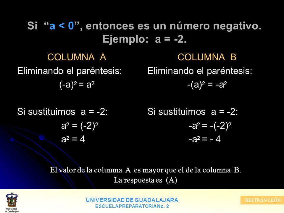 Si a < 0 , entonces es un número negativo. Ejemplo: a = -2.
