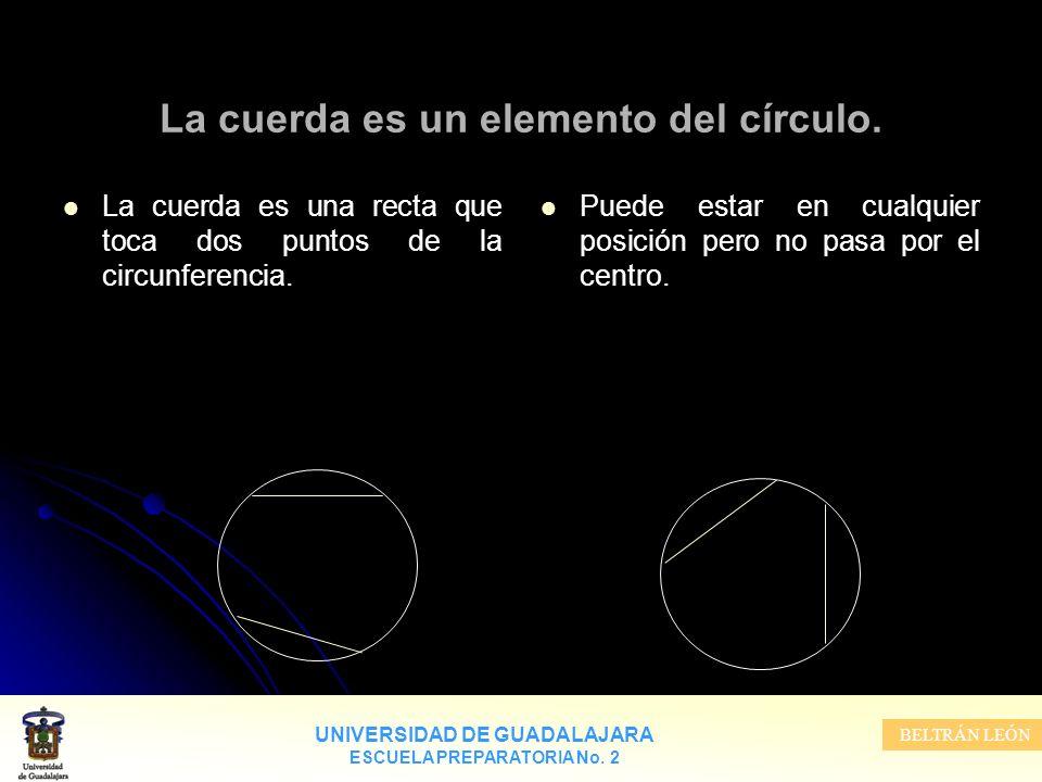 La cuerda es un elemento del círculo.