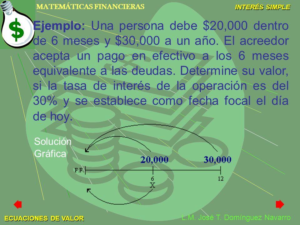 Ejemplo: Una persona debe $20,000 dentro de 6 meses y $30,000 a un año
