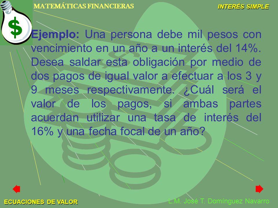 Ejemplo: Una persona debe mil pesos con vencimiento en un año a un interés del 14%.