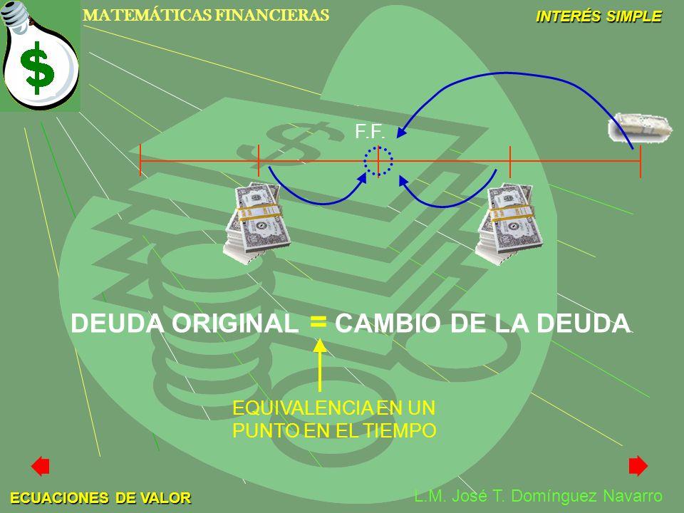DEUDA ORIGINAL = CAMBIO DE LA DEUDA