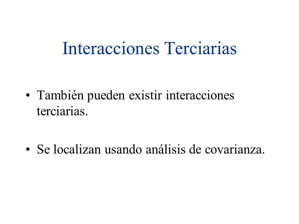 Interacciones Terciarias