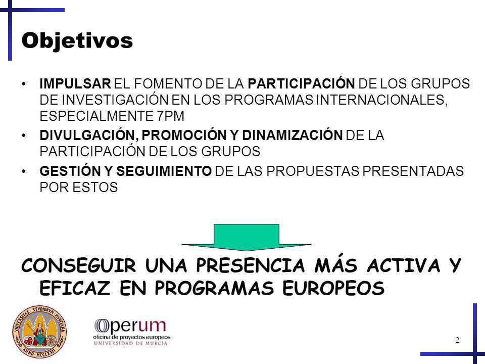 Objetivos IMPULSAR EL FOMENTO DE LA PARTICIPACIÓN DE LOS GRUPOS DE INVESTIGACIÓN EN LOS PROGRAMAS INTERNACIONALES, ESPECIALMENTE 7PM.