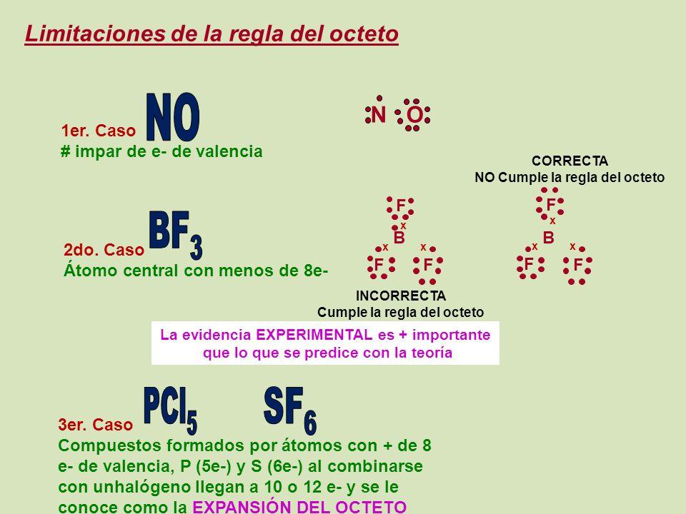NO BF3 PCl5 SF6 Limitaciones de la regla del octeto N O 1er. Caso
