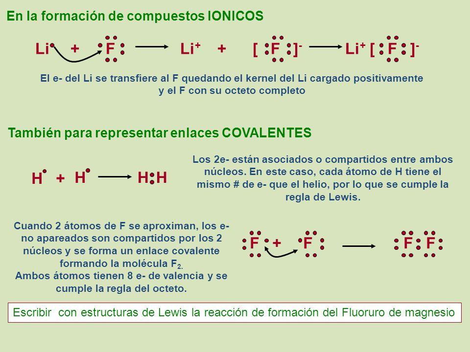 Ambos átomos tienen 8 e- de valencia y se cumple la regla del octeto.