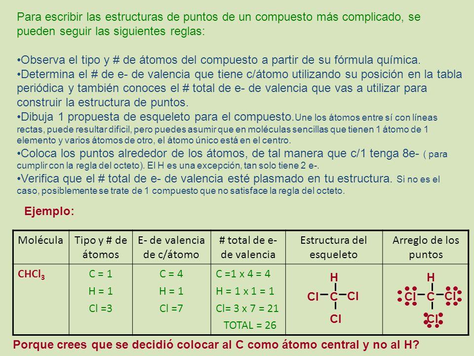 E- de valencia de c/átomo # total de e- de valencia