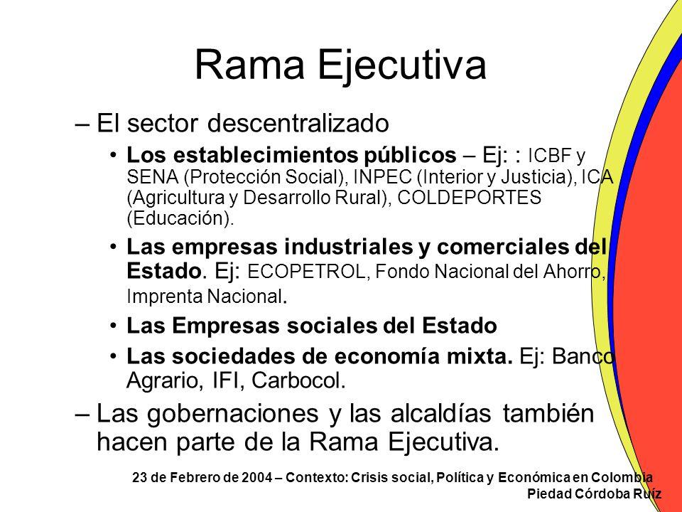 Rama Ejecutiva El sector descentralizado