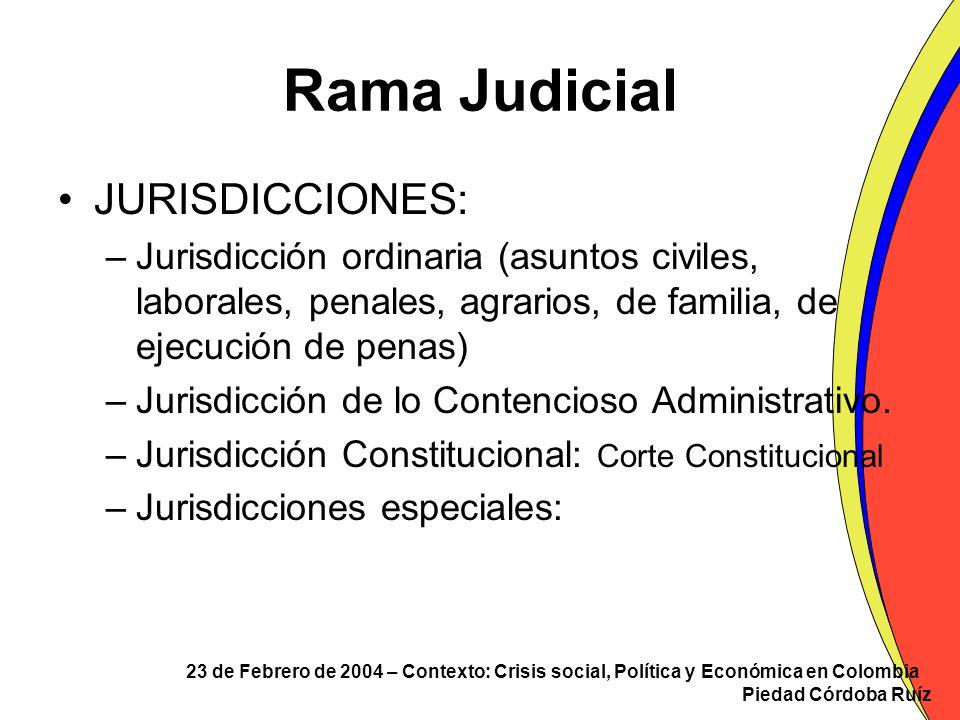 Rama Judicial JURISDICCIONES: