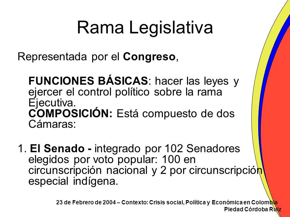 Rama Legislativa Representada por el Congreso,