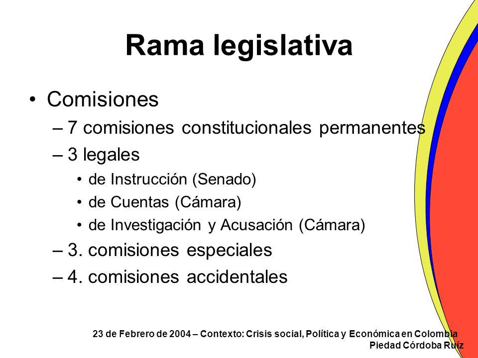 Rama legislativa Comisiones 7 comisiones constitucionales permanentes