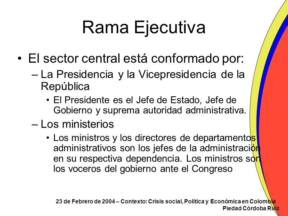 Rama Ejecutiva El sector central está conformado por: